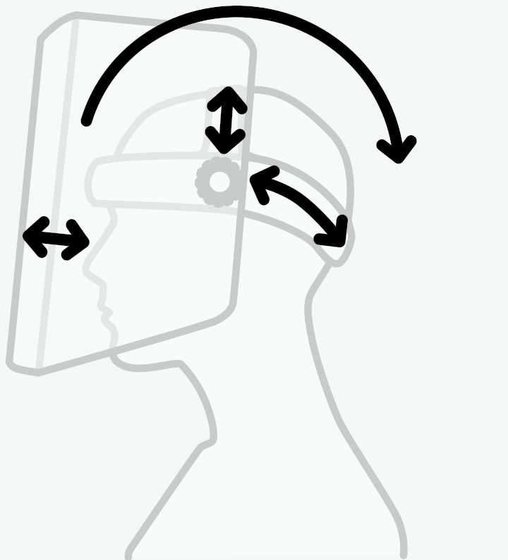 Face-Shield mit vielen Einstellungsmöglichkeiten